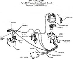 1986 ford f150 ignition wiring diagram data wiring diagram blog great 2007 ford f150 parts diagram 1997 front suspension autos ford duraspark ignition wiring diagram 1986 ford f150 ignition wiring diagram
