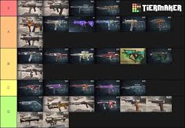 Call of Duty Mobile (Weapon Tier List ...
