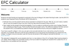 Fafsa Income Eligibility Chart 2015 Nths Counseling Blog And News Outlet April 2015