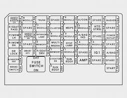 hyundai sonata hybrid (2017) fuse box diagram auto genius hyundai sonata fuse box hyundai sonata hybrid (2017) fuse box diagram
