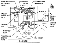 1997 isuzu engine diagram 1997 wiring diagrams