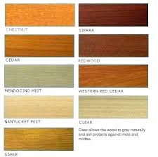 Sherwin Williams Bac Wiping Stain Color Chart Sherwin Williams Stains Australianewzealandcric Co