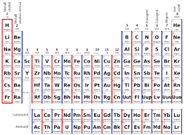 File:Periodic table simple it bw (LCC 2).png - Wikimedia Commons