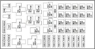 02 ford explorer fuse block diagram diagram fuse box diagram 2002 ford explorer sport trac at Fuse Box 2002 Ford Explorer