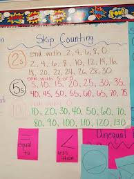 Counting By 25s Chart 1st Grade Skip Counting Skip Counting Kindergarten Math