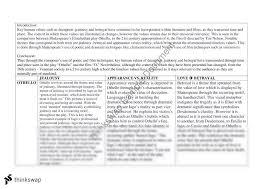 othello essay year hsc english advanced thinkswap othello essay