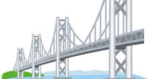 瀬戸大橋のイラスト   かわいいフリー素材集 いらすとや