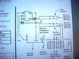 electrical sub panel wiring diagram wirdig 200 amp service panel for