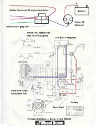 diagram for wiring 8 hp briggs horizontal diagram 8 hp briggs and stratton engine diagram tractor repair on diagram for wiring 8 hp