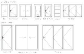 standard sliding glass door size standard patio door size aluminium sliding door sizes standard patio aluminium