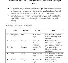 rikki tikki tavi room literature and language arts thoughts to ponder courtesy of schmoop character traits themes bravery sets rikki tikki
