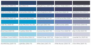 Blue Color Swatch Chart Benjamin Moore Paint Colors Benjamin Moore Paints