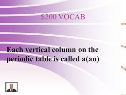 Jeopardy VOCAB Periodic table ELEMENTS GROUPS Q $100 Q $200 Q $300 ...