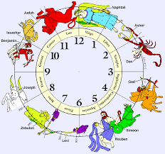 12 Tribes Of Israel Month Chart The 12 Tribes Of Israel Represent The 12 Signs Of The Zodiac