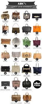 Designer Bag Logos List Designer Purse Logos And Names Scale