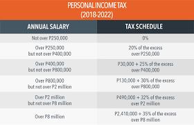 Bir Tax Chart Tax Calculator Compute Your New Income Tax