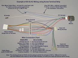 pioneer car stereo wiring harness diagram mechanic's corner wiring harness adapter for car stereo walmart at Wiring Harness Stereo