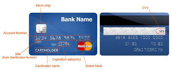 Credit amp; Card Numbers Real Gift -