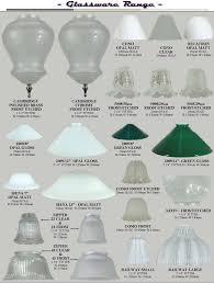 lighting lamp shades. Lighting Lamp Shades