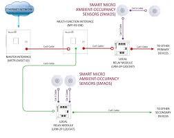 lutron ma 600 diagram schematic all about repair and wiring lutron ma diagram schematic lutron maestro ma diagram schematic lutron occupancy sensor wiring diagram nilzanet