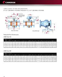Cameron Ball Valve Torque Chart Wkm Dynaseal 370d4 Trunnion Mounted Ball Valves Pdf Free