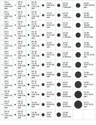 Image Result For Rhinestone Size Chart Actual Size 22 Mm