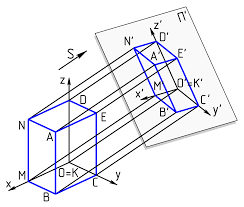Multiview projection - Wikipedia