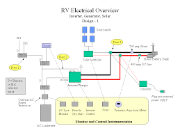 rv 3 battery wiring diagram solar installation guide all charging sources integrated