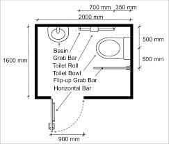 grab bar placement handicap bathroom requirements sinks signs adabath full trendy