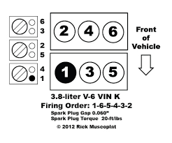 3 8 v 6 vin k firing order ricks auto repair advice ricks 3 8 liter v 6 vin k firing order spark plug gap