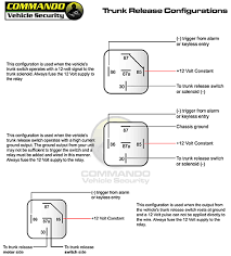 technical wiring diagrams trunk release wiring diagram for car trunk release wiring for car alarm install