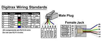 phone cable wiring diagram rj11 wiring diagram telephone jack wiring diagram rj11 image about