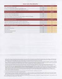 just got my letter from cibc today and i m a bit confused as to what s going on