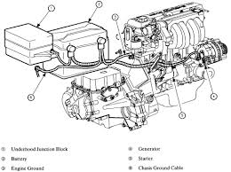 2007 ion saturn sc2 engine diagram wiring diagram meta 1997 saturn sl2 engine diagram wiring diagram mega 2007 ion saturn sc2 engine diagram