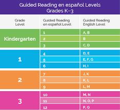 Leveled Reading Correlation Chart Bedowntowndaytona Com
