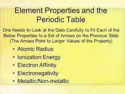 The Periodic Table Organizing by Trends and Similarities. - ppt ...