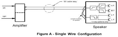 equipment selection using a bi wire cable assembly such as a westlake audio bwi series cable system connect one set of the and speaker cable to the