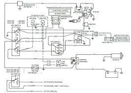 210 john deere o turn wiring diagram wire center \u2022 John Deere Parts Diagrams john deere 210 engine rebuild kit motor wiring harness diagrams rh perkypetes club john deere parts diagrams john deere 345 wiring diagram