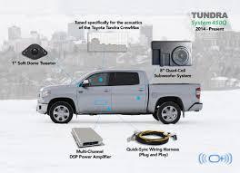 2014 toyota tundra backup camera wiring diagram 2014 auto wiring 2014 tundra backup camera wiring diagram 2014 trailer wiring on 2014 toyota tundra backup camera wiring