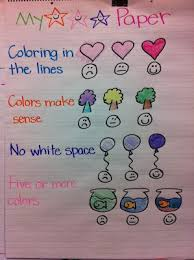 Chart Paper For Kindergarten Great Kindergarten Anchor Chart For Pictures Colouring From