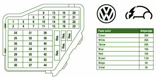 2002 vw golf fuse box diagram 2002 image wiring 2000 vw beetle fuse box wire 2000 wiring diagrams on 2002 vw golf fuse box