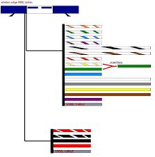 whelen justice lightbar wiring diagram wiring library diagram h7 Whelen Lightbar Wiring-Diagram Edge 9000 at Whelen 9m Lightbar Wiring Diagram