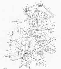 Best greenfield ride on mower manual gallery electrical circuit