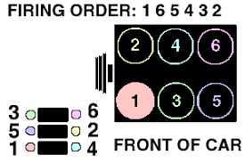 2005 buick lesabre firing order questions pictures fixya 3b05cc0 gif