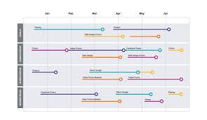 Powerpoint Gantt Chart Plugin Power Point Gantt Chart Ppt Free Download Now