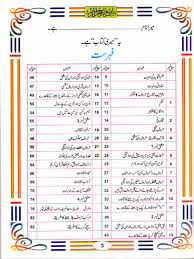 Tajweed Rules Chart Basic Asan Tajweed Quran Rules Book In Urdu English Pdf