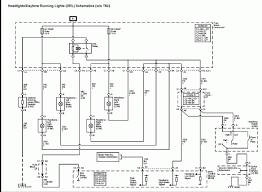 wiring diagram on 2008 saturn vue liftgate wiring discover your 2008 saturn vue wiring diagram wiring diagram