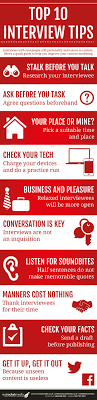 Best 25 Interview Techniques Ideas On Pinterest Interview