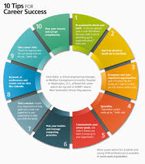 Ten Tips For Career Success Association For The