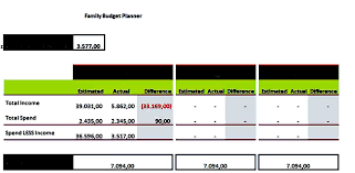 Sample Family Budget Plan Family Budget Sample Cycling Studio